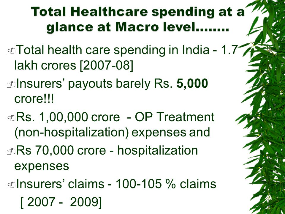  Total health care spending in India - 1.7 lakh crores [2007-08]  Insurers' payouts barely Rs.