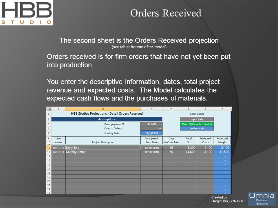 Created by Greg Kubin, CPA, CITP Orders Received The second sheet is the Orders Received projection (see tab at bottom of the model) Orders received is for firm orders that have not yet been put into production.