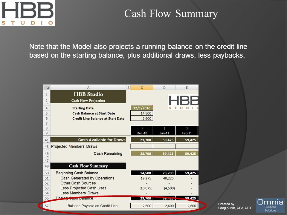 Created by Greg Kubin, CPA, CITP Cash Flow Summary Note that the Model also projects a running balance on the credit line based on the starting balanc