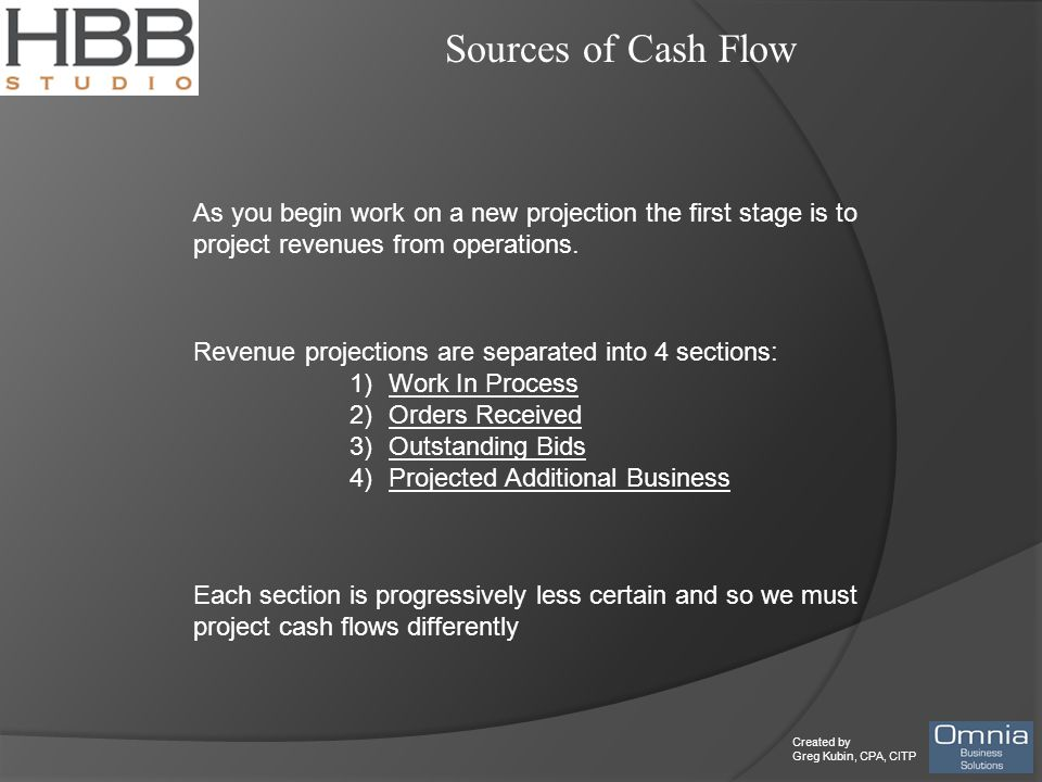 Created by Greg Kubin, CPA, CITP Sources of Cash Flow As you begin work on a new projection the first stage is to project revenues from operations.