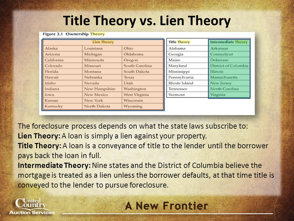 Title Theory vs.