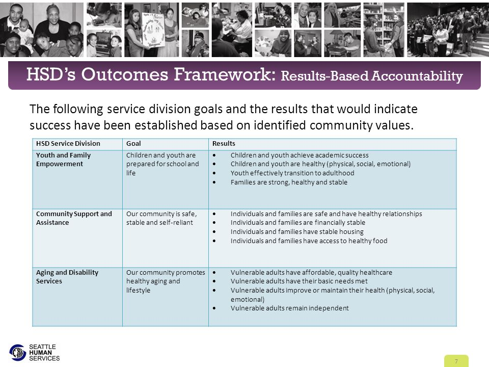 HSD's Outcomes Framework: Results-Based Accountability The following service division goals and the results that would indicate success have been established based on identified community values.