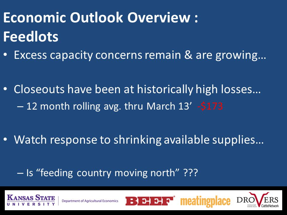 Economic Outlook Overview : Feedlots Excess capacity concerns remain & are growing… Closeouts have been at historically high losses… – 12 month rolling avg.