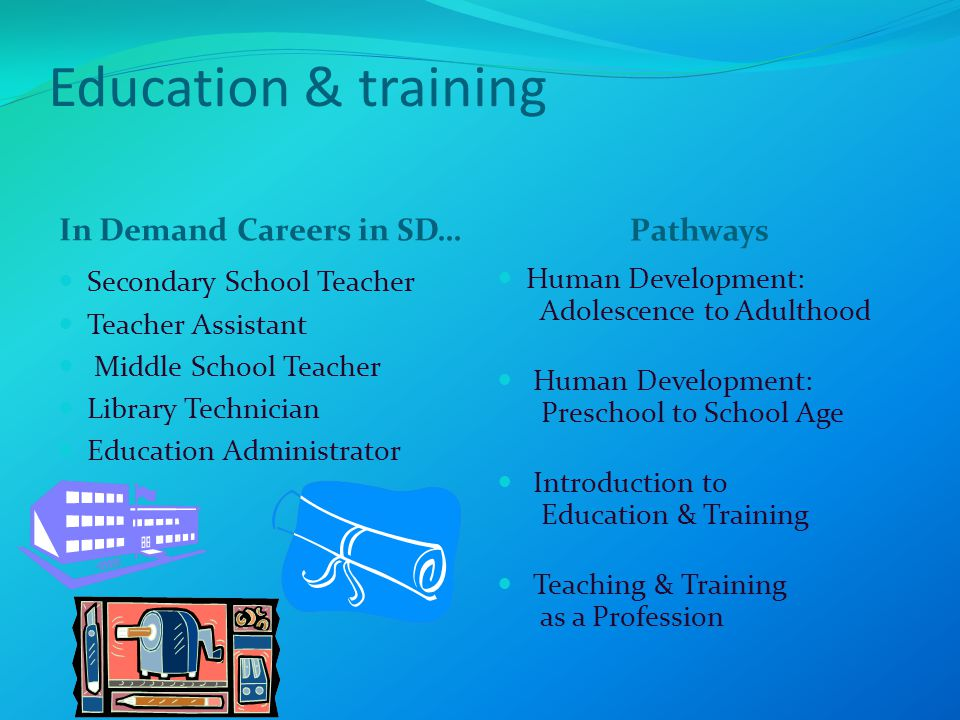Education & training In Demand Careers in SD… Pathways Secondary School Teacher Teacher Assistant Middle School Teacher Library Technician Education Administrator Human Development: Adolescence to Adulthood Human Development: Preschool to School Age Introduction to Education & Training Teaching & Training as a Profession