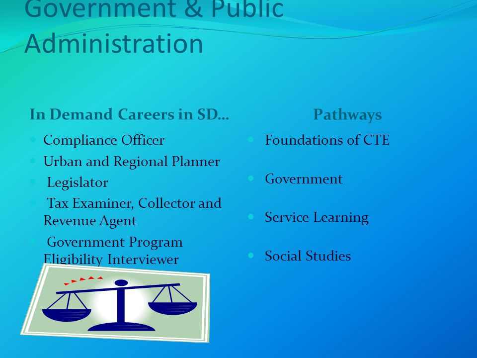 Government & Public Administration In Demand Careers in SD… Pathways Compliance Officer Urban and Regional Planner Legislator Tax Examiner, Collector and Revenue Agent Government Program Eligibility Interviewer Foundations of CTE Government Service Learning Social Studies