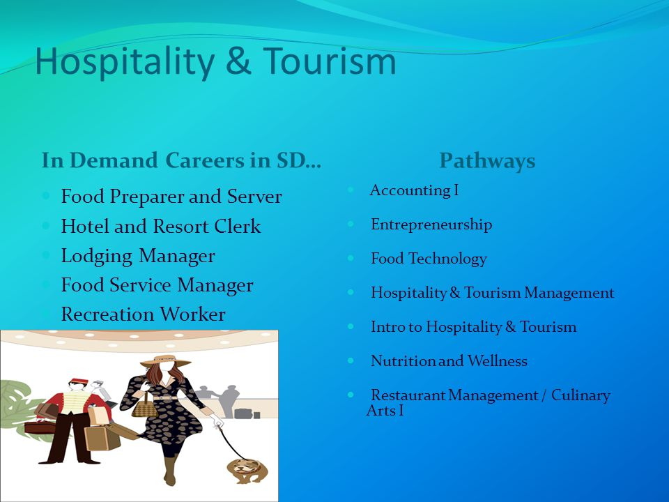Hospitality & Tourism In Demand Careers in SD… Pathways Food Preparer and Server Hotel and Resort Clerk Lodging Manager Food Service Manager Recreation Worker Accounting I Entrepreneurship Food Technology Hospitality & Tourism Management Intro to Hospitality & Tourism Nutrition and Wellness Restaurant Management / Culinary Arts I