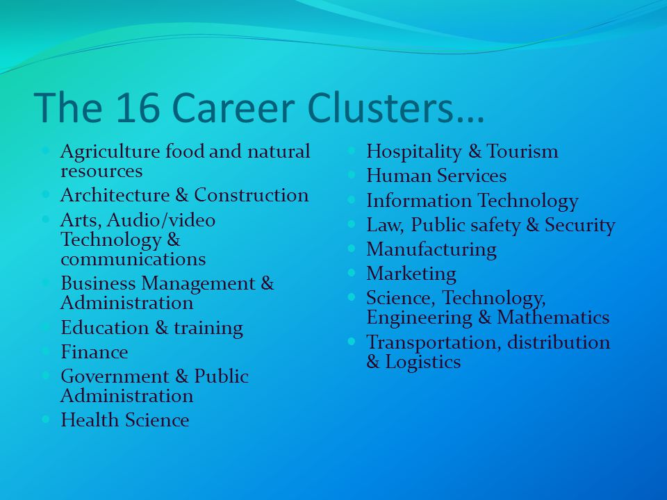 Agriculture food and natural resources In Demand Careers in SD… Pathways Farmer and Rancher Forest Conservation Worker Veterinary Assistant Ag Business Sales & Marketing Ag Processing Technology Agriculture Biotechnology Environmental Science Fundamental Animal Science Horticulture Wildlife and Fisheries
