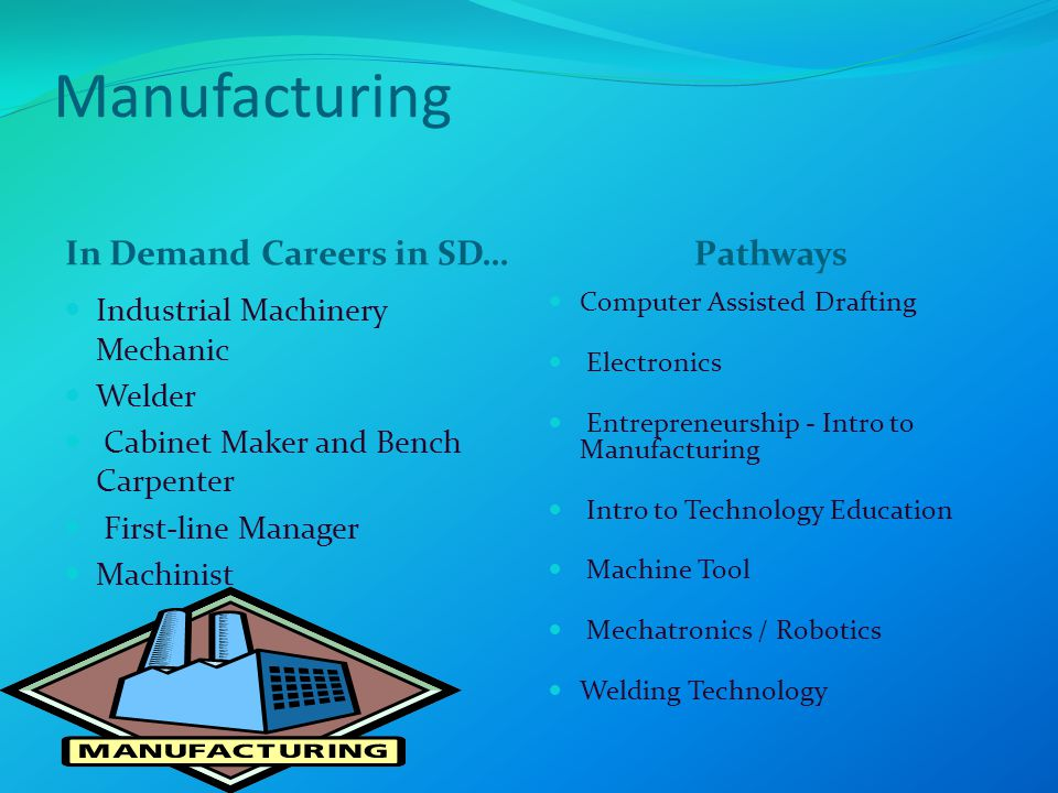 Manufacturing In Demand Careers in SD… Pathways Industrial Machinery Mechanic Welder Cabinet Maker and Bench Carpenter First-line Manager Machinist Computer Assisted Drafting Electronics Entrepreneurship - Intro to Manufacturing Intro to Technology Education Machine Tool Mechatronics / Robotics Welding Technology