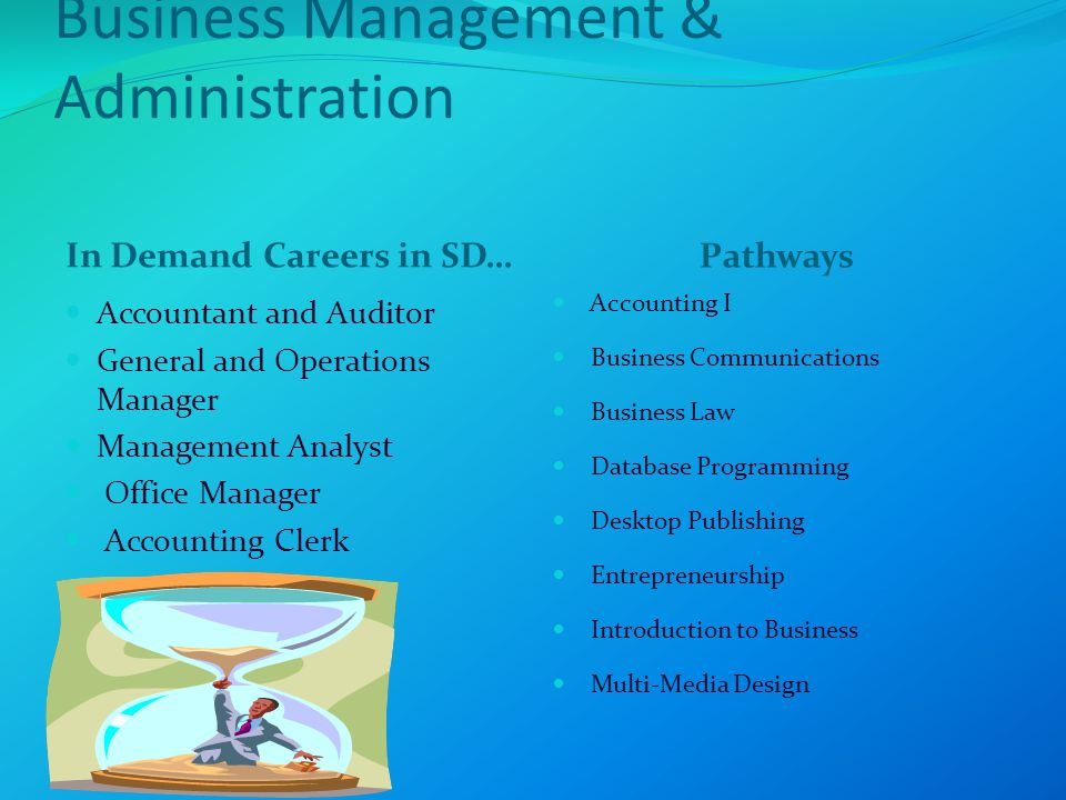 Business Management & Administration In Demand Careers in SD… Pathways Accountant and Auditor General and Operations Manager Management Analyst Office Manager Accounting Clerk Accounting I Business Communications Business Law Database Programming Desktop Publishing Entrepreneurship Introduction to Business Multi-Media Design