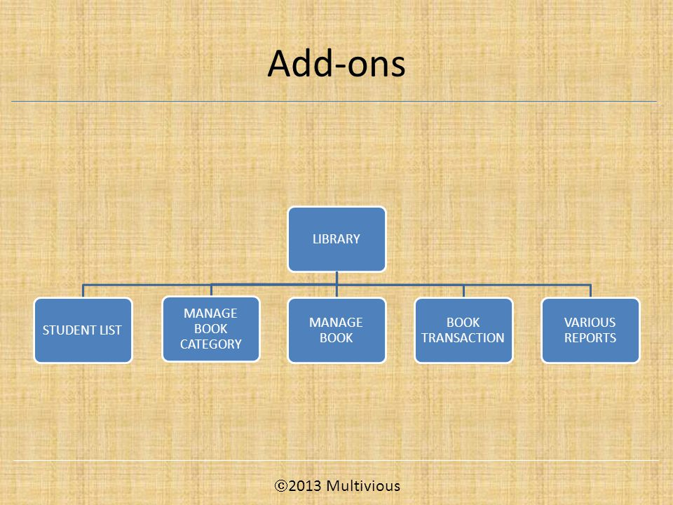 Add-ons LIBRARYSTUDENT LIST MANAGE BOOK CATEGORY MANAGE BOOK BOOK TRANSACTION VARIOUS REPORTS  2013 Multivious