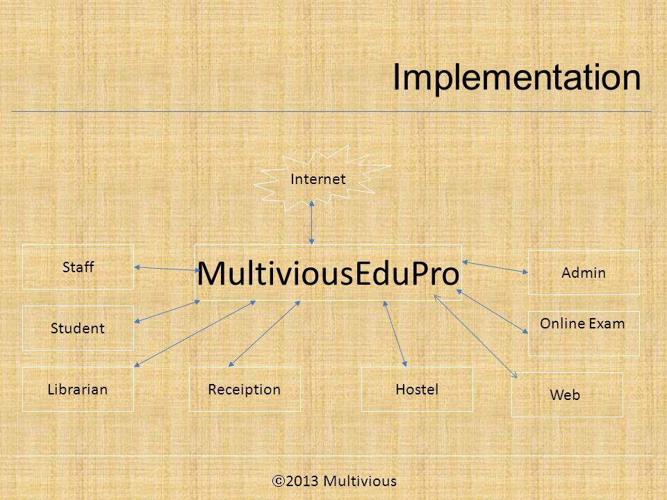 Implementation MultiviousEduPro Staff Student LibrarianReceiption Admin Online Exam Hostel Internet Web  2013 Multivious