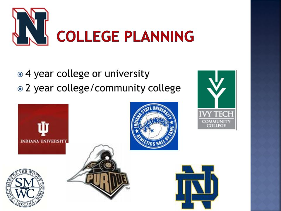  4 year college or university  2 year college/community college