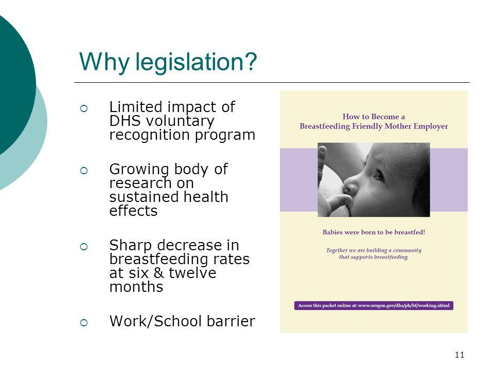 11 Why legislation.