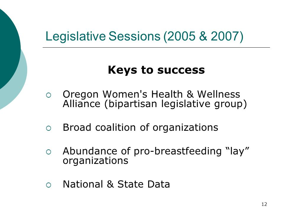 12 Legislative Sessions (2005 & 2007) Keys to success  Oregon Women s Health & Wellness Alliance (bipartisan legislative group)  Broad coalition of organizations  Abundance of pro-breastfeeding lay organizations  National & State Data