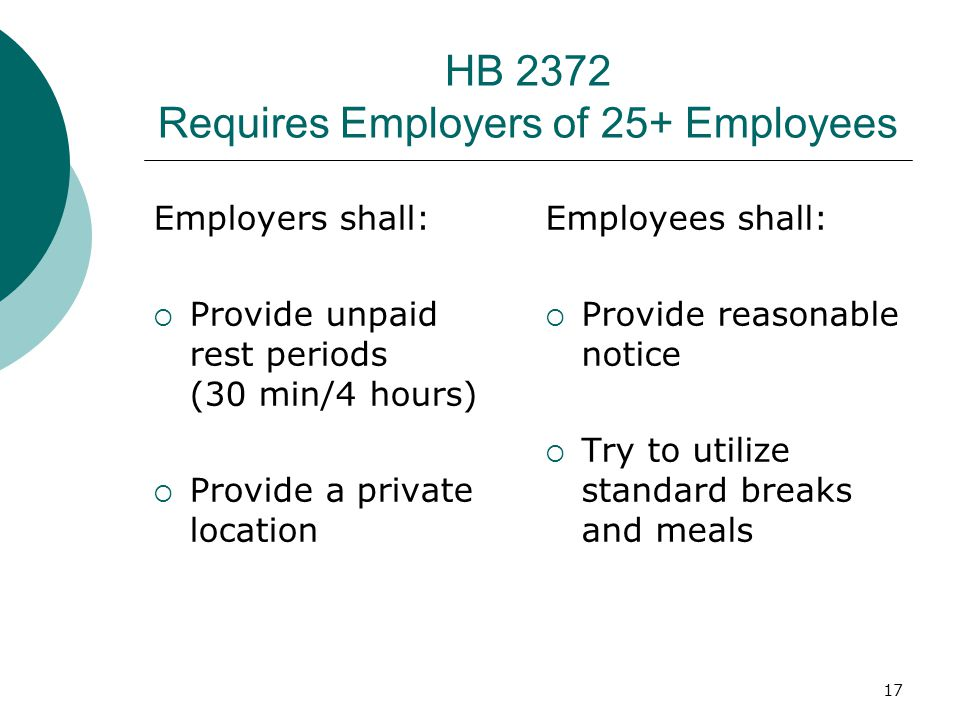 17 HB 2372 Requires Employers of 25+ Employees Employers shall:  Provide unpaid rest periods (30 min/4 hours)  Provide a private location Employees shall:  Provide reasonable notice  Try to utilize standard breaks and meals
