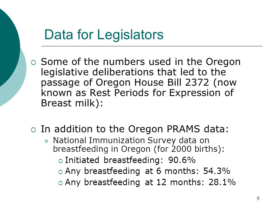 9 Data for Legislators  Some of the numbers used in the Oregon legislative deliberations that led to the passage of Oregon House Bill 2372 (now known as Rest Periods for Expression of Breast milk):  In addition to the Oregon PRAMS data: National Immunization Survey data on breastfeeding in Oregon (for 2000 births):  Initiated breastfeeding: 90.6%  Any breastfeeding at 6 months: 54.3%  Any breastfeeding at 12 months: 28.1%