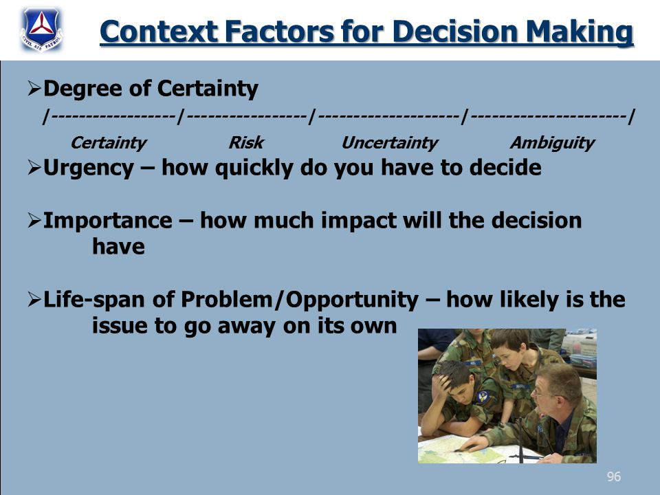 Context Factors for Decision Making  Degree of Certainty |------------------|-----------------|--------------------|----------------------| Certainty Risk Uncertainty Ambiguity  Urgency – how quickly do you have to decide  Importance – how much impact will the decision have  Life-span of Problem/Opportunity – how likely is the issue to go away on its own 96