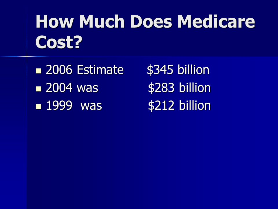 How Much Does Medicare Cost.