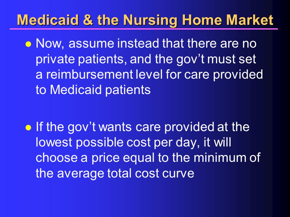 Medicaid & the Nursing Home Market l Now, assume instead that there are no private patients, and the gov't must set a reimbursement level for care provided to Medicaid patients l If the gov't wants care provided at the lowest possible cost per day, it will choose a price equal to the minimum of the average total cost curve