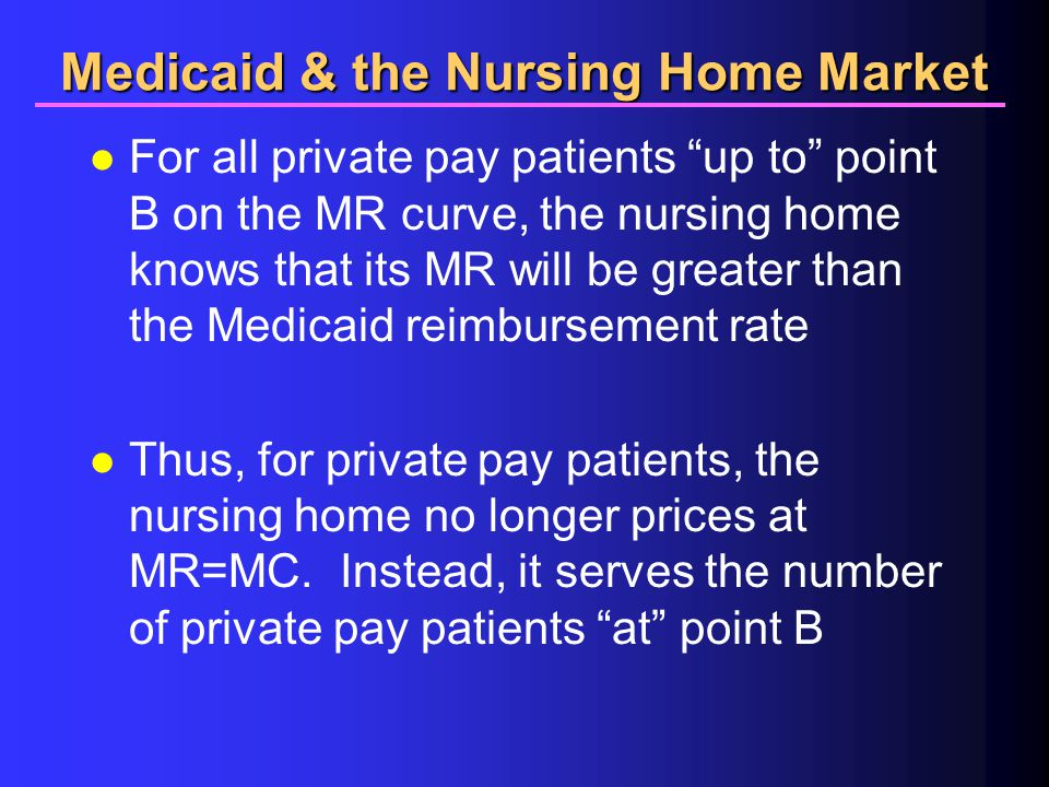 Medicaid & the Nursing Home Market l For all private pay patients up to point B on the MR curve, the nursing home knows that its MR will be greater than the Medicaid reimbursement rate l Thus, for private pay patients, the nursing home no longer prices at MR=MC.