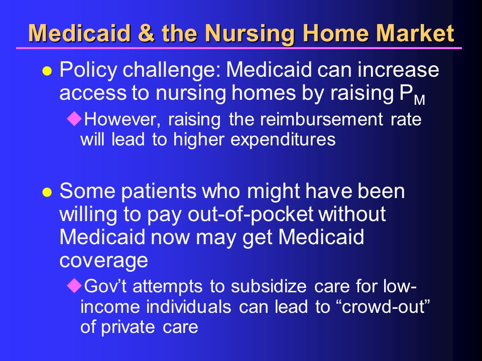 Medicaid & the Nursing Home Market l Policy challenge: Medicaid can increase access to nursing homes by raising P M uHowever, raising the reimbursement rate will lead to higher expenditures l Some patients who might have been willing to pay out-of-pocket without Medicaid now may get Medicaid coverage uGov't attempts to subsidize care for low- income individuals can lead to crowd-out of private care