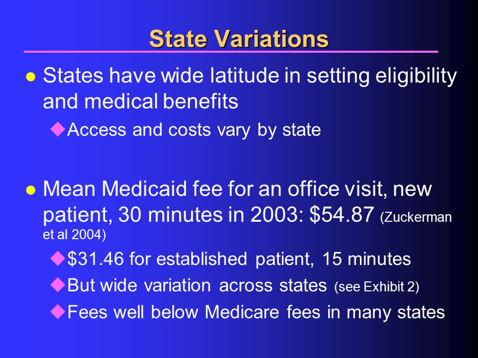 l States have wide latitude in setting eligibility and medical benefits uAccess and costs vary by state l Mean Medicaid fee for an office visit, new patient, 30 minutes in 2003: $54.87 (Zuckerman et al 2004) u$31.46 for established patient, 15 minutes uBut wide variation across states (see Exhibit 2) uFees well below Medicare fees in many states State Variations