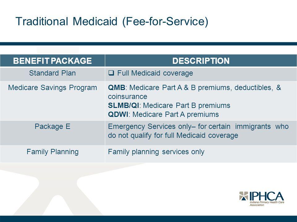 BENEFIT PACKAGEDESCRIPTION Standard Plan  Full Medicaid coverage Medicare Savings ProgramQMB: Medicare Part A & B premiums, deductibles, & coinsuranc