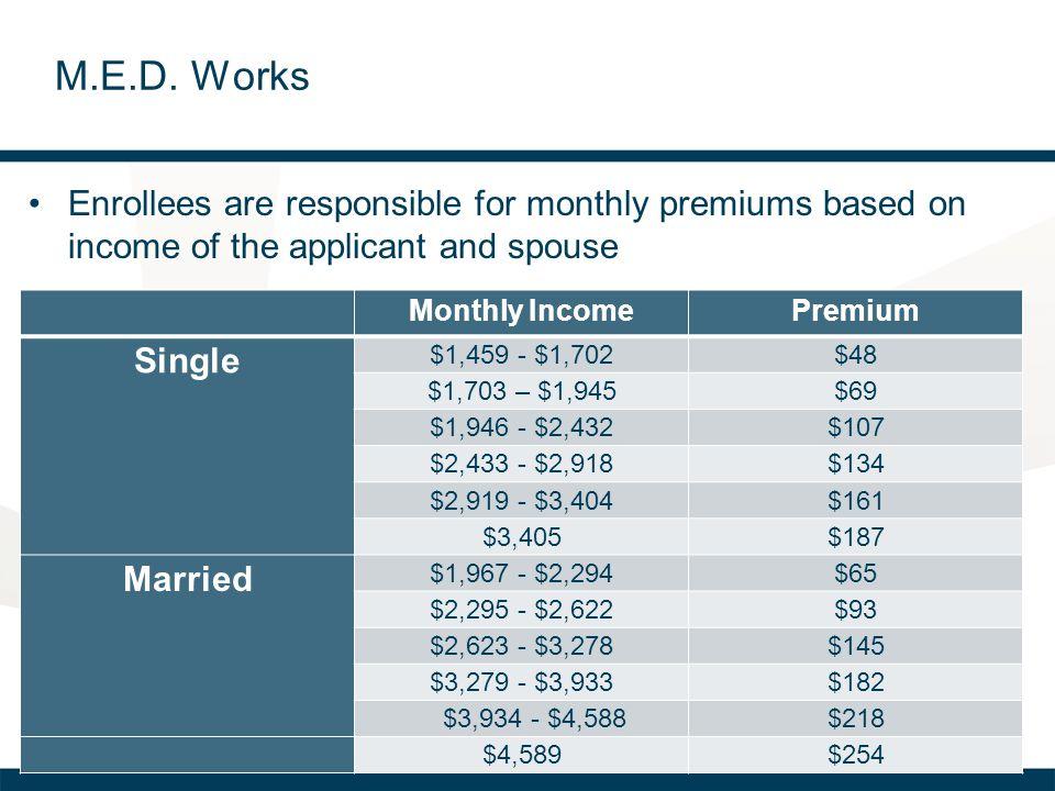 Monthly IncomePremium Single $1,459 - $1,702$48 $1,703 – $1,945$69 $1,946 - $2,432$107 $2,433 - $2,918$134 $2,919 - $3,404$161 $3,405$187 Married $1,9