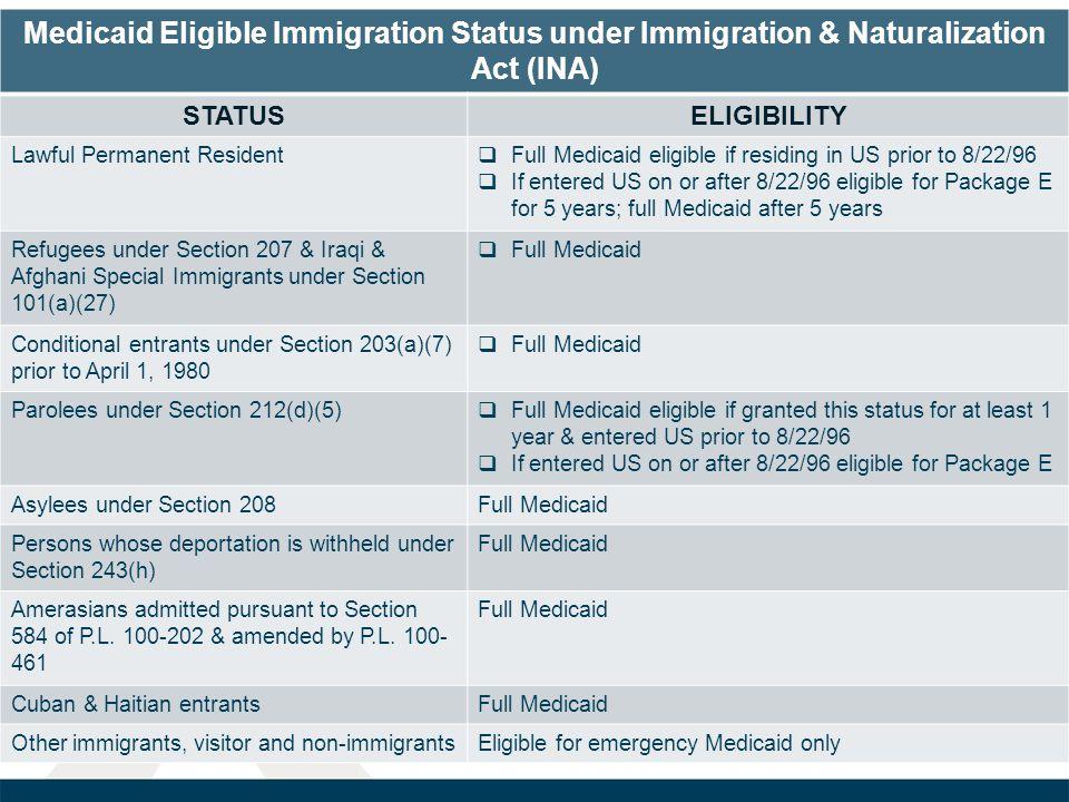 Medicaid Eligible Immigration Status under Immigration & Naturalization Act (INA) STATUSELIGIBILITY Lawful Permanent Resident  Full Medicaid eligible