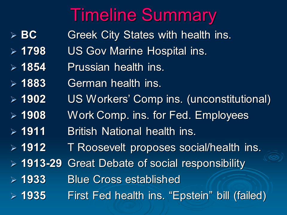Timeline Summary  BC Greek City States with health ins.  1798 US Gov Marine Hospital ins.  1854Prussian health ins.  1883German health ins.  1902