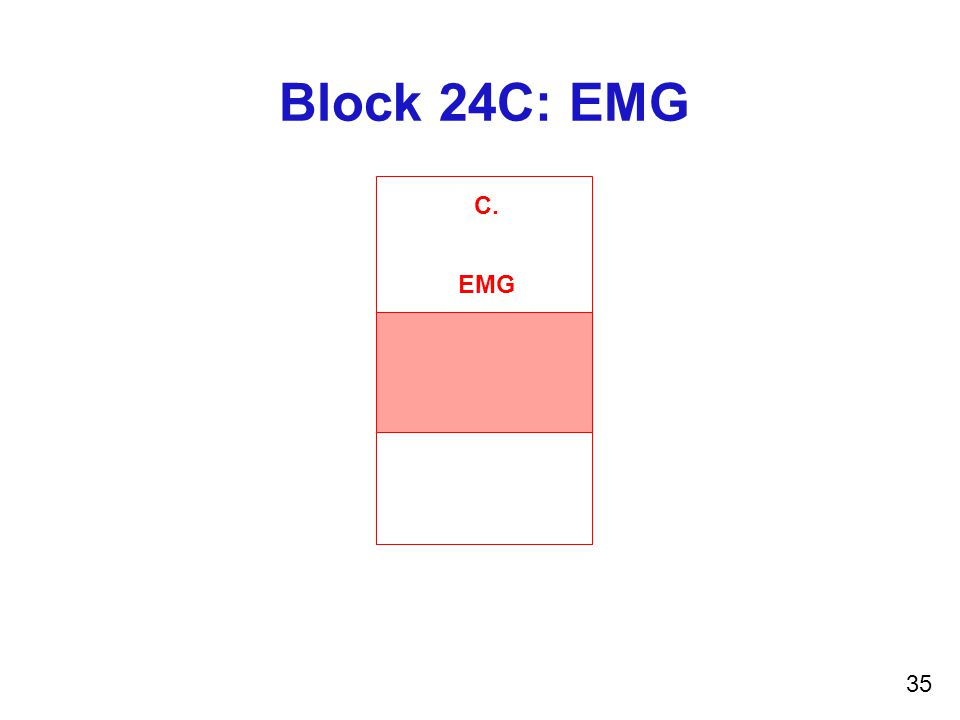 34 Emergency Indicator-24C  This locator will be used to indicate whether the procedure was an emergency  DMAS will only accept a 'Y' for yes in this locator  If there was no emergency leave blank