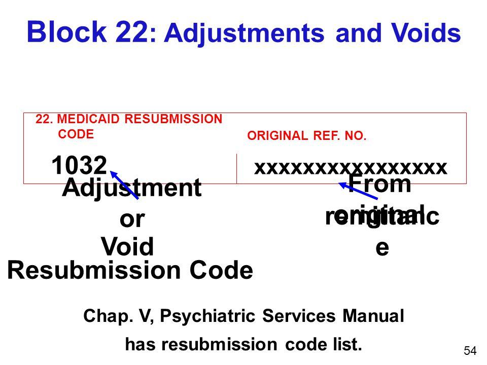 Block 33: Billing Provider Info & PH # 33. BILLING PROVIDER INFO & PH # a.b. NPI ( ) 53