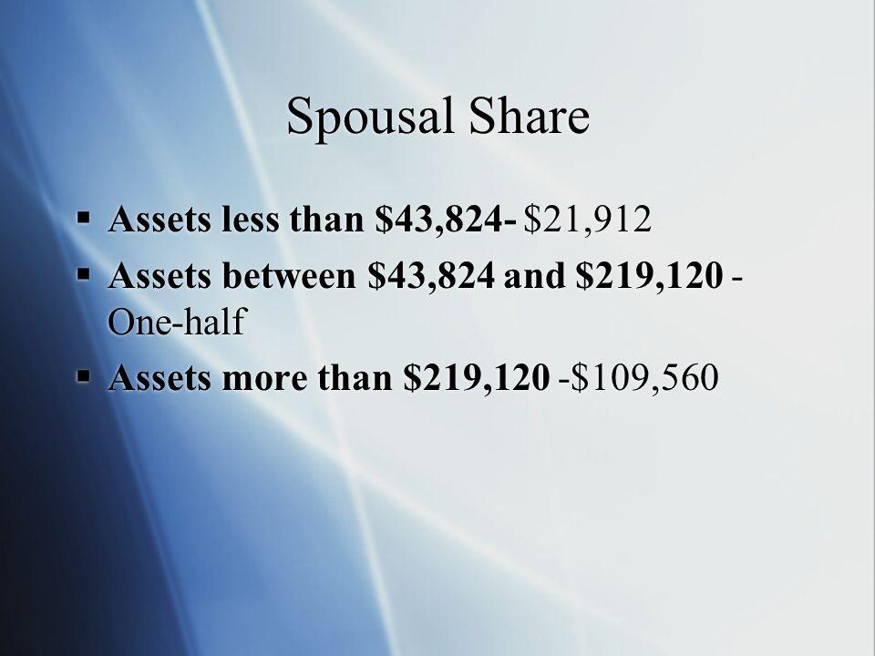 Spousal Share  Assets less than $43,824- $21,912  Assets between $43,824 and $219,120 - One-half  Assets more than $219,120 -$109,560  Assets less than $43,824- $21,912  Assets between $43,824 and $219,120 - One-half  Assets more than $219,120 -$109,560