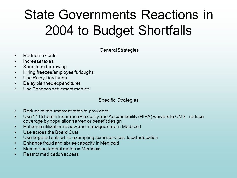 State Governments Reactions in 2004 to Budget Shortfalls General Strategies Reduce tax cuts Increase taxes Short term borrowing Hiring freezes/employee furloughs Use Rainy Day funds Delay planned expenditures Use Tobacco settlement monies Specific Strategies Reduce reimbursement rates to providers Use 1115 health Insurance Flexibility and Accountability (HIFA) waivers to CMS: reduce coverage by population served or benefit design Enhance utilization review and managed care in Medicaid Use across the Board Cuts Use targeted cuts while exempting some services: local education Enhance fraud and abuse capacity in Medicaid Maximizing federal match in Medicaid Restrict medication access