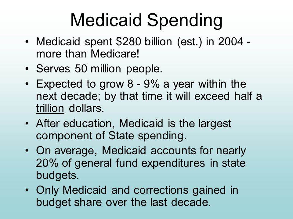 Medicaid Spending Medicaid spent $280 billion (est.) in 2004 - more than Medicare.