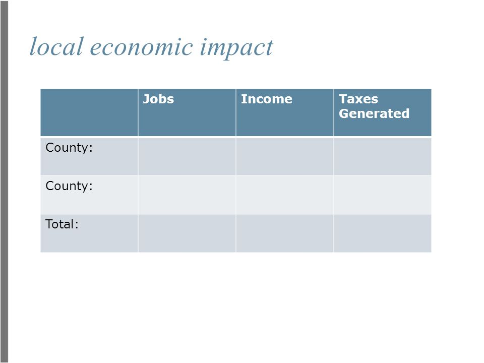 local economic impact JobsIncomeTaxes Generated County: Total:
