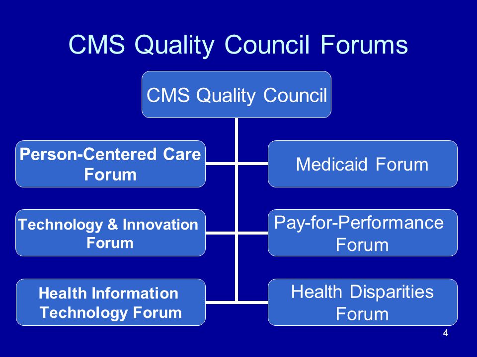 4 CMS Quality Council Forums CMS Quality Council Person-Centered Care Forum Medicaid Forum Technology & Innovation Forum Pay-for- Performance Forum Health Information Technology Forum Health Disparities Forum