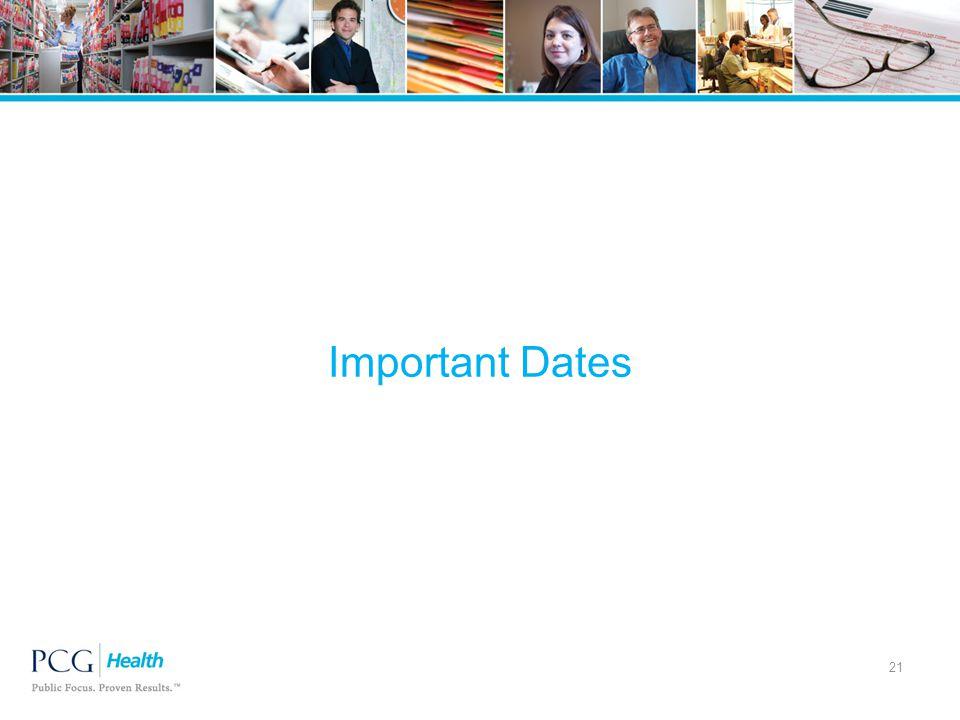 Important Dates 21