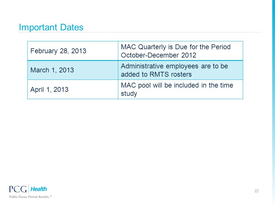Important Dates 22 February 28, 2013 MAC Quarterly is Due for the Period October-December 2012 March 1, 2013 Administrative employees are to be added to RMTS rosters April 1, 2013 MAC pool will be included in the time study