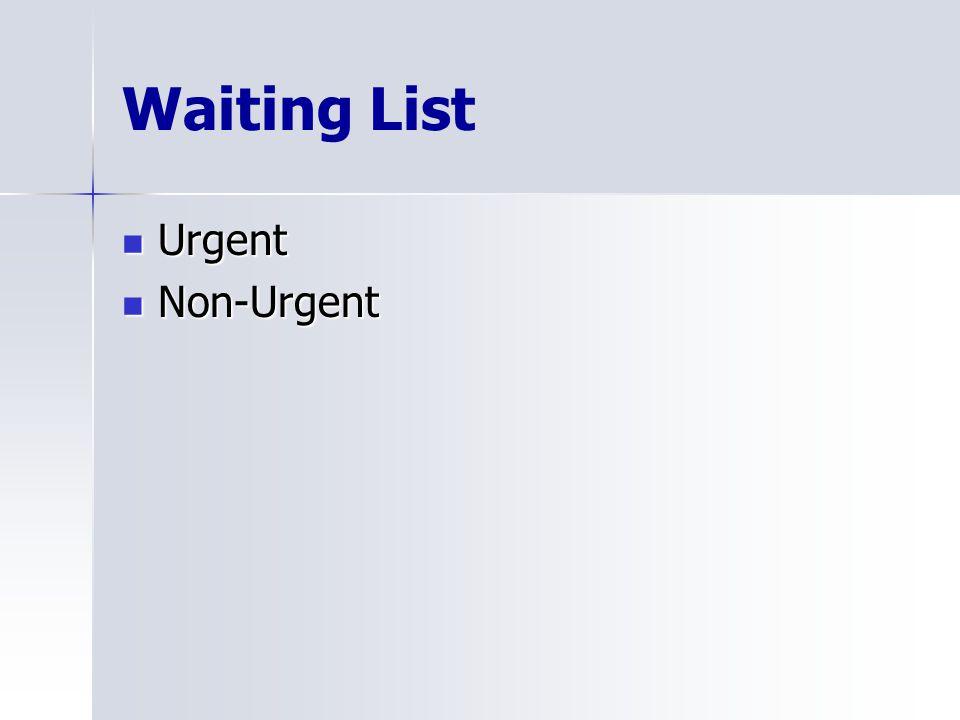 Waiting List Urgent Urgent Non-Urgent Non-Urgent