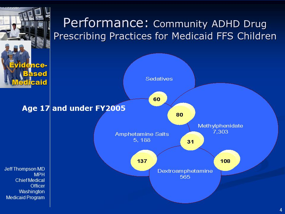 Evidence- Based Medicaid Jeff Thompson MD MPH Chief Medical Officer Washington Medicaid Program 4 Performance: Community ADHD Drug Prescribing Practic