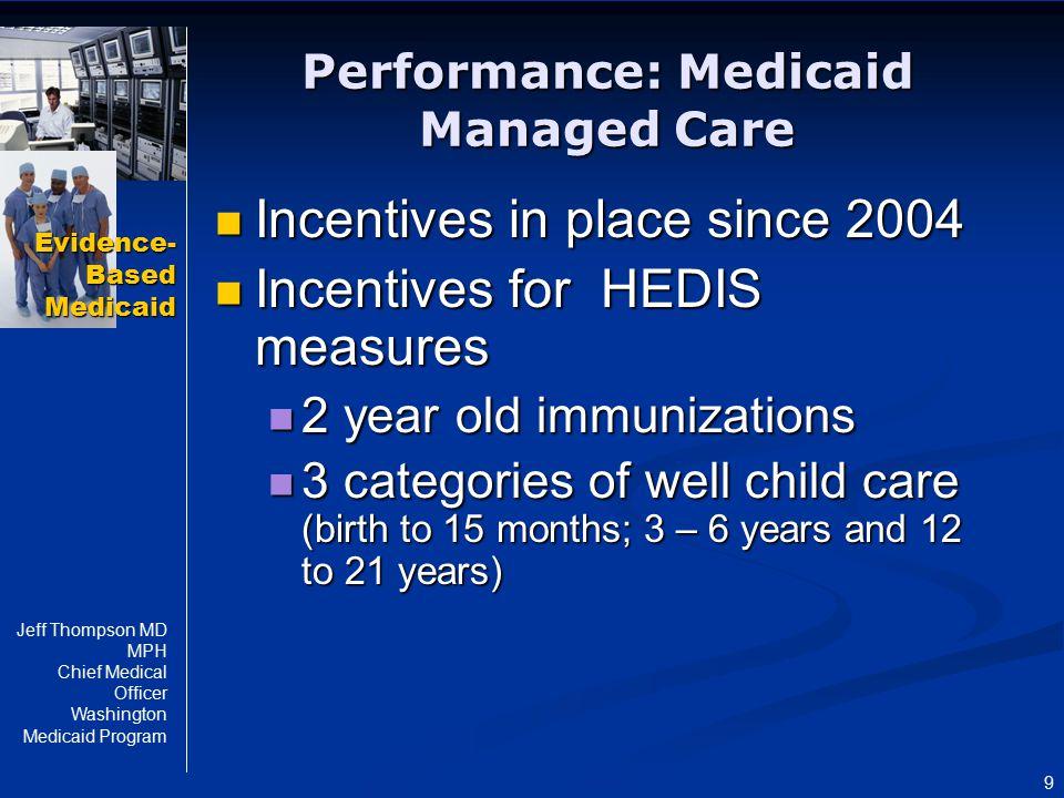 Evidence- Based Medicaid Jeff Thompson MD MPH Chief Medical Officer Washington Medicaid Program 10 Performance: Medicaid Vaccinations Well-Child Care Well-Child Care Birth to 15 months Birth to 15 months 2004 – 43.7% 2004 – 43.7% 2005 – 41.4% 2005 – 41.4% 2006 – 47.0% 2006 – 47.0% 3 to 6 year olds 3 to 6 year olds 2004 – 53.5% 2004 – 53.5% 2005 – 53.0% 2005 – 53.0% 2006 – 55.0% 2006 – 55.0% 12 to 21 year olds 2004 – 35.2% 2005 – 36.8% 2006 – 32.0% Combo 1 Immunization rate 2004 – State average 66.9% 2005 – State average 69.9% 2006 – State average 74.1%