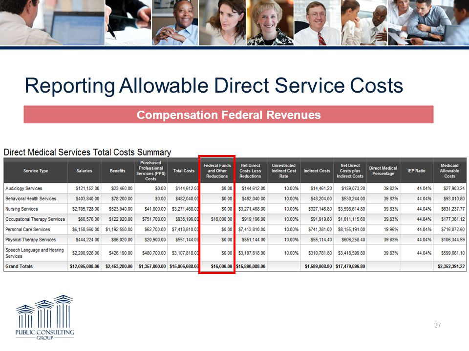Reporting Allowable Direct Service Costs 37 Compensation Federal Revenues