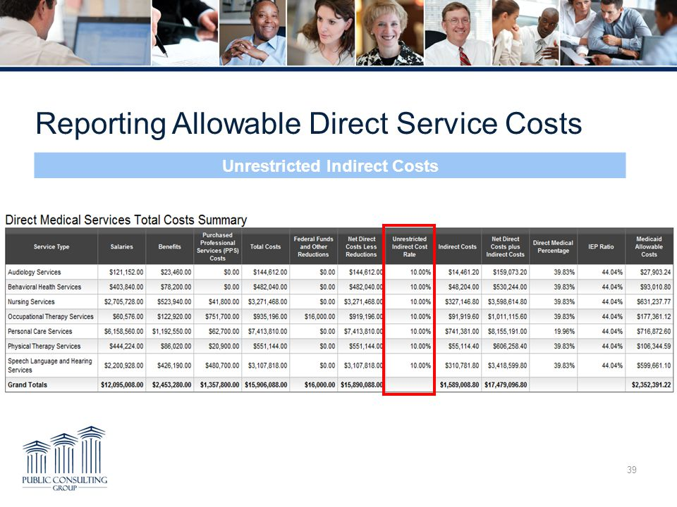 Reporting Allowable Direct Service Costs 39 Unrestricted Indirect Costs