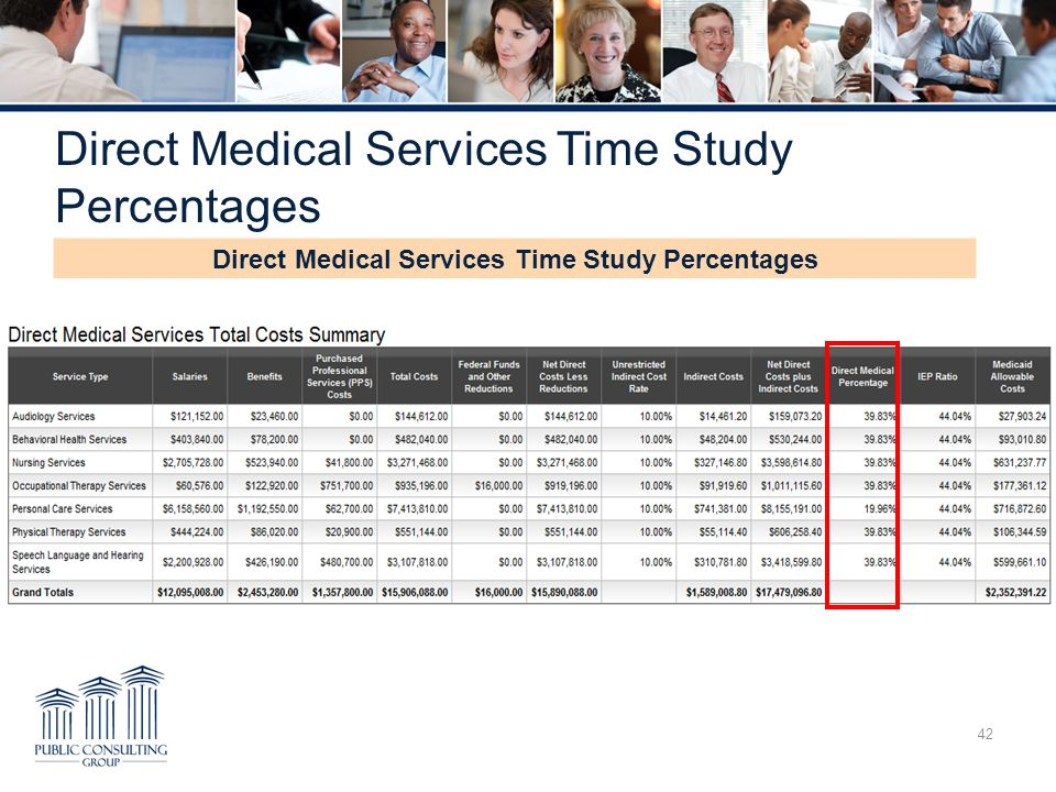 Direct Medical Services Time Study Percentages 42 Direct Medical Services Time Study Percentages