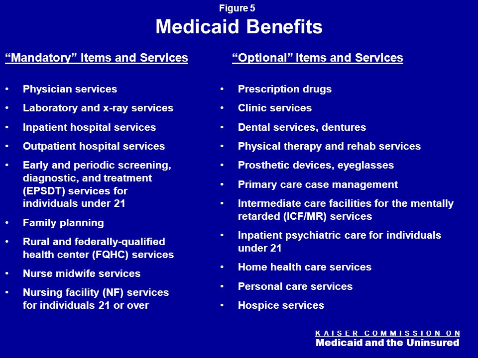 K A I S E R C O M M I S S I O N O N Medicaid and the Uninsured Figure 5 Medicaid Benefits Physician services Laboratory and x-ray services Inpatient hospital services Outpatient hospital services Early and periodic screening, diagnostic, and treatment (EPSDT) services for individuals under 21 Family planning Rural and federally-qualified health center (FQHC) services Nurse midwife services Nursing facility (NF) services for individuals 21 or over Prescription drugs Clinic services Dental services, dentures Physical therapy and rehab services Prosthetic devices, eyeglasses Primary care case management Intermediate care facilities for the mentally retarded (ICF/MR) services Inpatient psychiatric care for individuals under 21 Home health care services Personal care services Hospice services Mandatory Items and Services Optional Items and Services