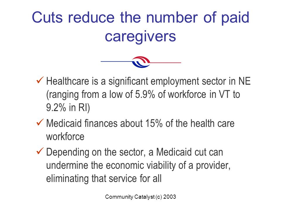 Community Catalyst (c) 2003 Cuts reduce the number of paid caregivers Healthcare is a significant employment sector in NE (ranging from a low of 5.9% of workforce in VT to 9.2% in RI) Medicaid finances about 15% of the health care workforce Depending on the sector, a Medicaid cut can undermine the economic viability of a provider, eliminating that service for all