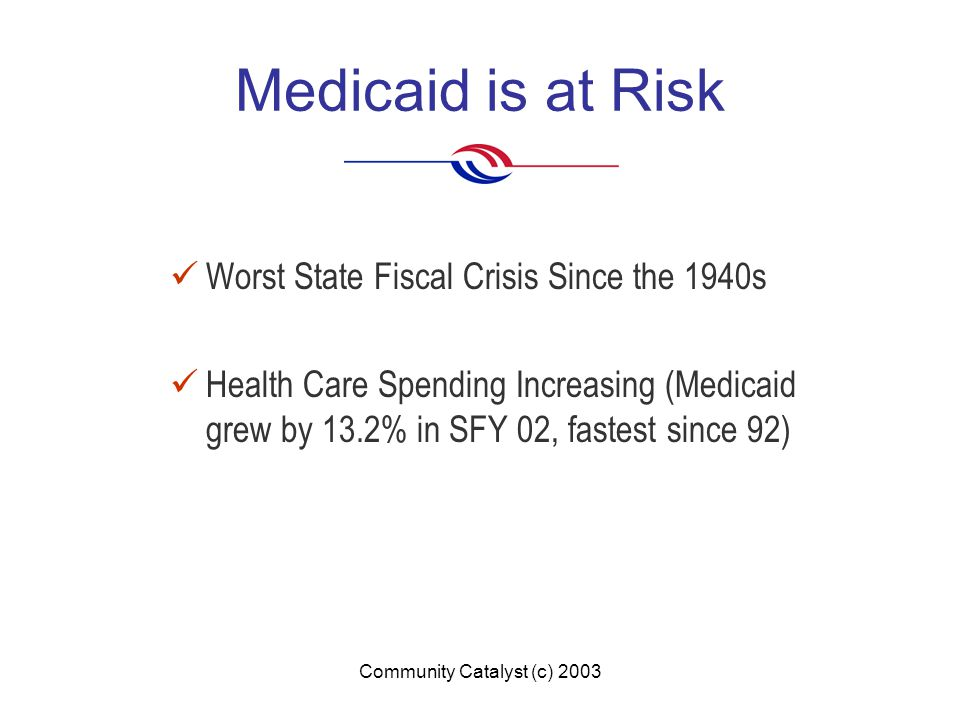 Community Catalyst (c) 2003 Medicaid is at Risk Worst State Fiscal Crisis Since the 1940s Health Care Spending Increasing (Medicaid grew by 13.2% in SFY 02, fastest since 92)