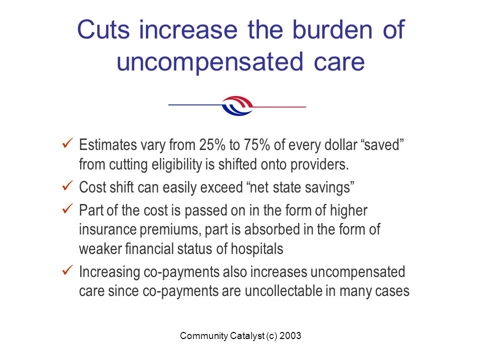 Community Catalyst (c) 2003 Cuts increase the burden of uncompensated care Estimates vary from 25% to 75% of every dollar saved from cutting eligibility is shifted onto providers.