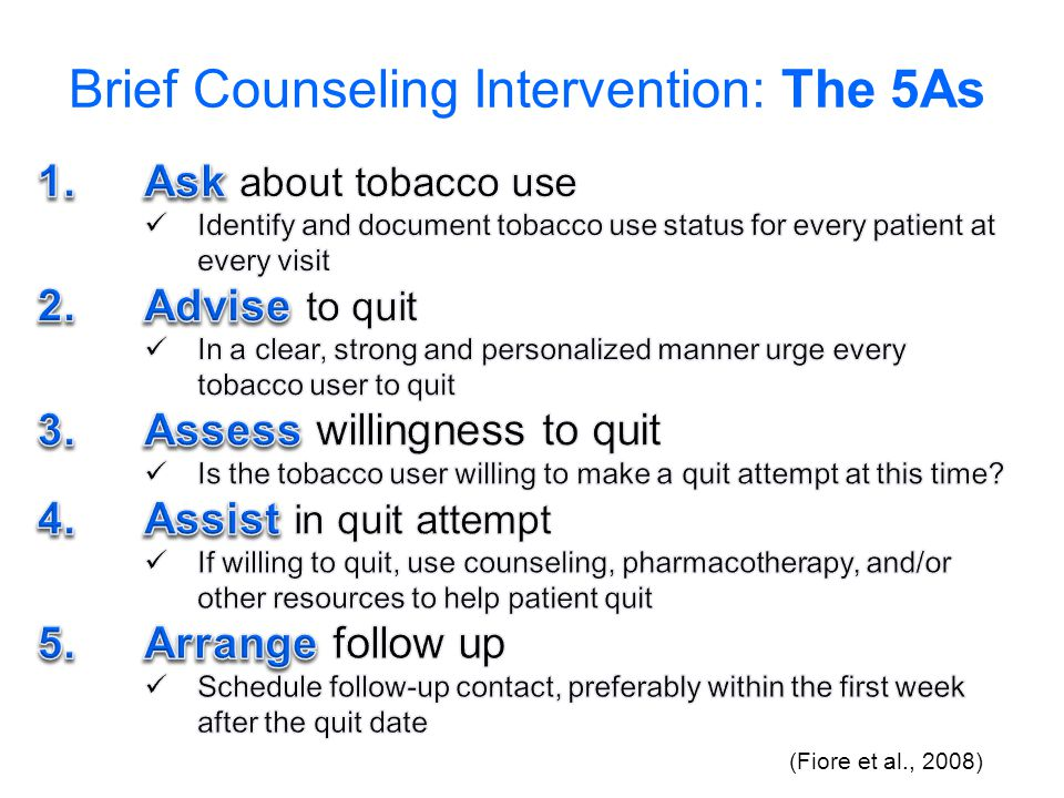 Brief Counseling Intervention: The 5As (Fiore et al., 2008)